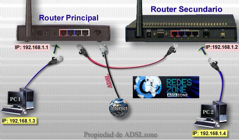 routers_cable_red_2.png
