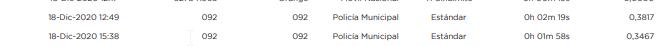 llamadas al 91248... en factura aparecen como 092.png